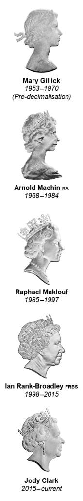 st-change-checker-queens-portraits-vertical