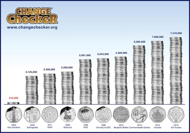 20 responses to ultimate guide the top 10 rarest coins in circulation