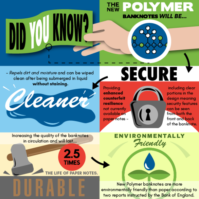 Infographic Polymer Banknotes 2-01