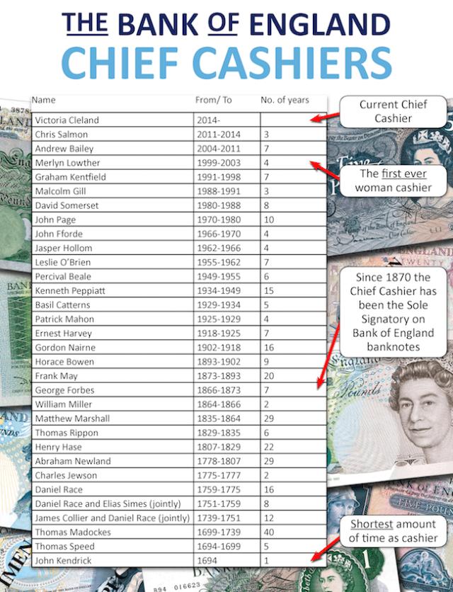 change-checker-cashiers-bank-of-england-003