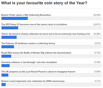 story-of-the-year-poll