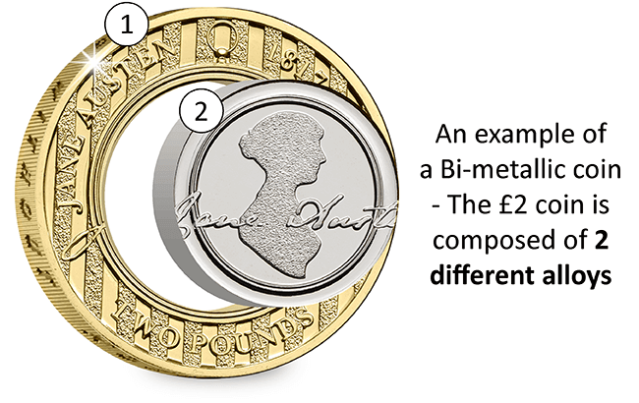 change checkerpedia4 1 - Change Checker Encyclopedia - Coin terminology made easy!
