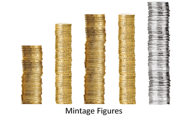 mintage figures - Change Checker Encyclopedia - Coin terminology made easy!