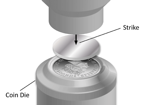 strike - Change Checker Encyclopedia - Coin terminology made easy!